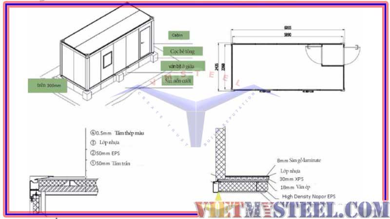 Kết cấu của nhà container phổ biến