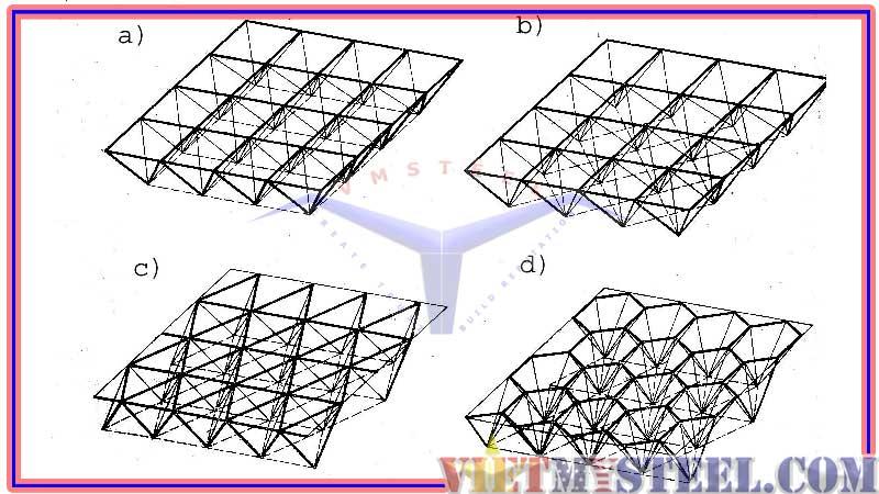 Hệ mái ghép bởi các đơn nguyên định hình tháp 4 mặt, 5 mặt hoặc 7 mặt. Các cách ghép này tạo nên các giàn đặt chéo trong mái