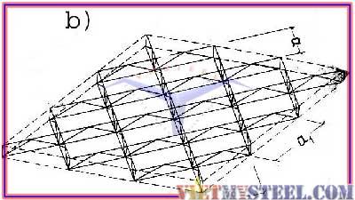 Mái có lưới ô hình vuông Hình b