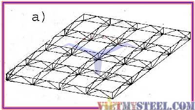 Mái có lưới ô hình vuông Hình a