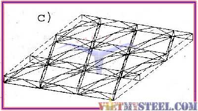 Mái có lưới ô hình vuông Hình c