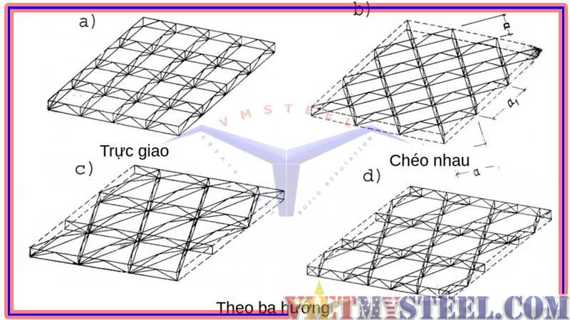 Hình ảnh hệ mái ghép bởi các đơn nguyên định hình tháp